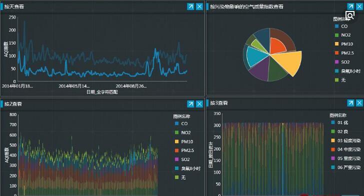 环保监控指挥平台功能设计.jpg